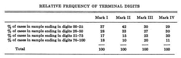 tanques-matemáticas