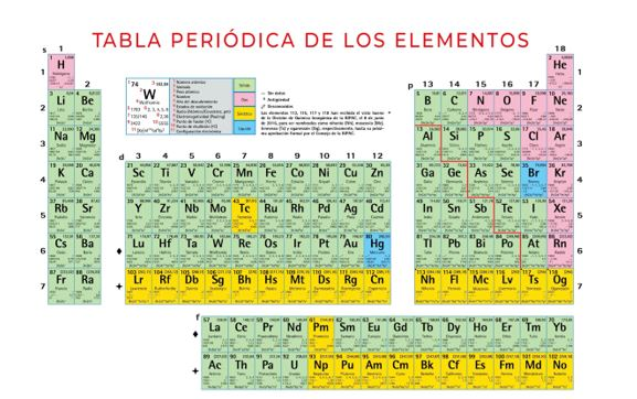 2019- elementos